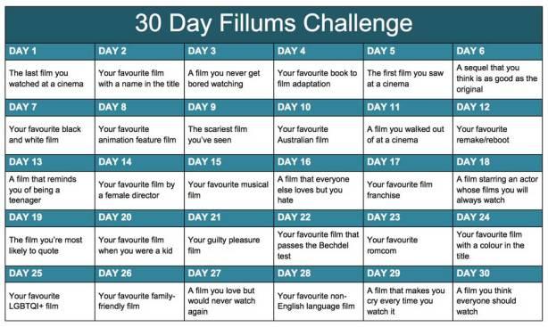 Fillum_Challenge